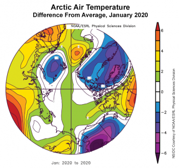 Figure 2b. This plot shows the departure from average air temperature in the Arctic at the 925 hPa level, in degrees Celsius, for March 2019. Yellows and reds indicate higher than average temperatures; blues and purples indicate lower than average temperatures. ||Credit: NSIDC courtesy NOAA Earth System Research Laboratory Physical Sciences Division|High-resolution image