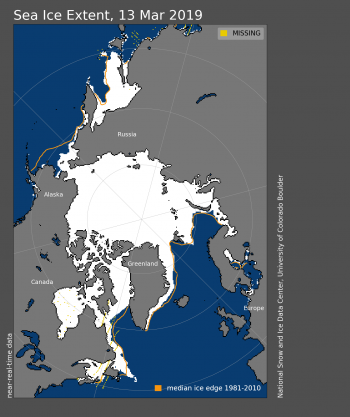 Figure 1. Arctic sea ice extent for March 13, 2019 was 14.78 million square kilometers (5.71 million square miles). The orange line shows the 1981 to 2010 average extent for that day. Sea Ice Index data. About the data||Credit: National Snow and Ice Data Center|High-resolution image