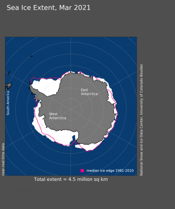 Antarctic sea ice extent for March 2021