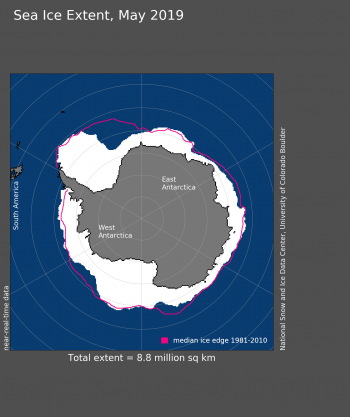 Figure 6. Antarctic sea ice extent for May 2019 was 12.16 million square kilometers (4.69 million square miles). The magenta line shows the 1981 to 2010 average extent for that month. Sea Ice Index data. About the data||Credit: National Snow and Ice Data Center|High-resolution image