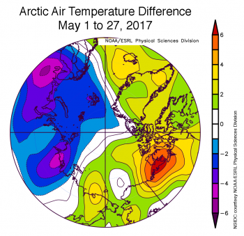 temperature difference plot