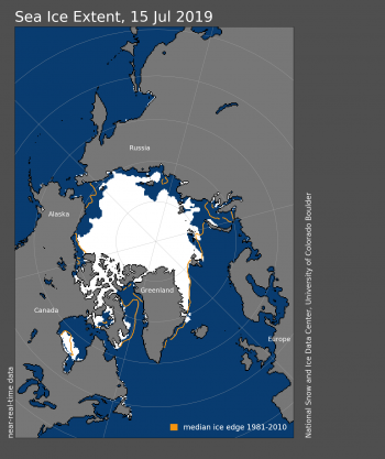 Figure 1. Arctic sea ice extent for July 15, 2019 was 7.91 million square kilometers (3.05 million square miles). The orange line shows the 1981 to 2010 average extent for that day. Sea Ice Index data. About the data||Credit: National Snow and Ice Data Center|High-resolution image