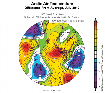 Figure 2c. This plot shows the departure from average air temperature in the Arctic at the 925 hPa level, in degrees Celsius, for July 2019. Yellows and reds indicate higher than average temperatures; blues and purples indicate lower than average temperatures. ||Credit: NSIDC courtesy NOAA Earth System Research Laboratory Physical Sciences Division | High-resolution image
