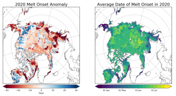 Figure 5a. This figure shows the melt onset anomaly (left) and mean melt onset dates (right) for 2020. Anomaly is computed relative to the 1981 to 2010 average. Melt detection is based on passive microwave brightness temperatures following the algorithm described in Markus et al. 2008. ||Credit: National Snow and Ice Data Center| High-resolution image