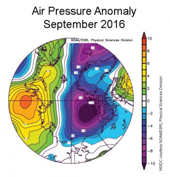 air pressure plot