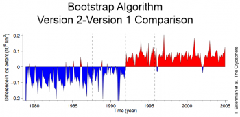 algorithm comparison graph