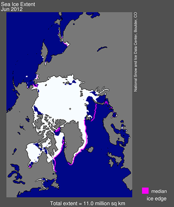 sea ice extent