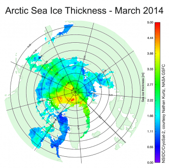 Figure 5b. This figure shows Arctic sea ice thickness for March 2014 using data from the European Space Agency's CryoSat-2 satellite. The CryoSat-2 data were processed using a new method which fits a physical model of CryoSat-2 returns to enable retrieval of surface elevations over sea ice. The product has been built from near real-time data sets and using procedures which will benefit from further refinement for long-term climate analysis. Comparison with the available IceBridge data set shows a high accuracy which is suitable for time-sensitive projects requiring knowledge of near-real time thickness data. ||Credit: National Snow and Ice Data Center/NASA Operation IceBridge courtesy Nathan Kurtz|  High-resolution image