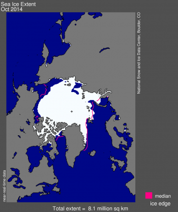 Arctic sea ice extent for October 2014 was 8.06 million square kilometers (3.11 million square miles). The magenta line shows the 1981 to 2010 median extent for that month. The black cross indicates the geographic North Pole.  Sea Ice Index data. About the data||Credit: National Snow and Ice Data Center|High-resolution image