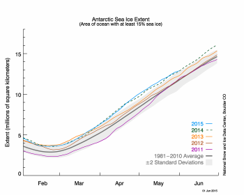 Figure 1. Arctic sea ice extent for XXXX 20XX was X.XX million square kilometers (X.XX million square miles). The magenta line shows the 1981 to 2010 median extent for that month. The black cross indicates the geographic North Pole.  Sea Ice Index data. About the data||Credit: National Snow and Ice Data Center|High-resolution image