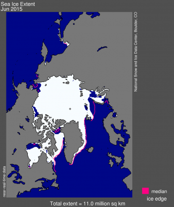 Figure 1. Arctic sea ice extent for June 2015 was 11.0 million square kilometers (4.24 million square miles). The magenta line shows the 1981 to 2010 median extent for that month. The black cross indicates the geographic North Pole.  Sea Ice Index data. About the data||Credit: National Snow and Ice Data Center|High-resolution image