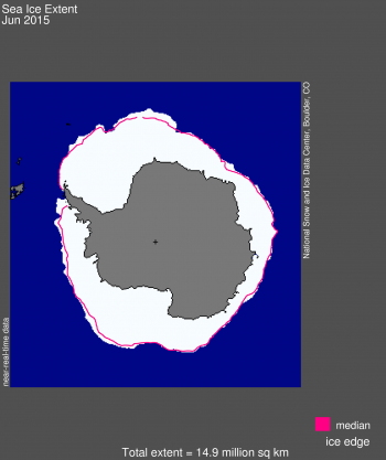 Figure 5. Antarctic sea ice extent for June 2015 was 14.9 million square kilometers (5.76 million square miles). The magenta line shows the 1981 to 2010 median extent for that month. The black cross indicates the geographic South Pole.  Sea Ice Index data. About the data||Credit: National Snow and Ice Data Center|High-resolution image