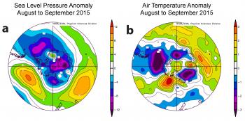 temperature and pressure plots