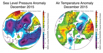 Figure 2b. These graphs show average sea level pressure and air temperature anomalies at 925 mb (about 3,000 feet above sea level) for December 2015.||Credit: NSIDC courtesy NOAA Earth