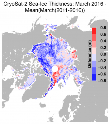 Figure 4b. This figure shows the difference between March ice thickness and the average of March 2011 to 2016. Data are from the European Space Agency's Cryosat-2 satellite.