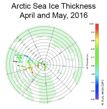 sea ice thickness plot