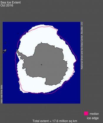 Figure 4. Antarctic sea ice extent for October 2016 was 17.6 million square kilometers (6.8 million square miles). The magenta line shows the 1981 to 2010 median extent for that month. The black cross indicates the geographic South Pole.