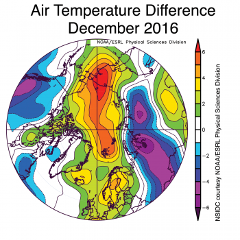 Figure 2b. This plot shows air temperature difference from average for December 2016. Air temperatures at the 925 hPa level (approximately 2,500 feet above sea level) were more than 3 degrees Celsius (5 degrees Fahrenheit) above the 1981 to 2010 average over the central Arctic Ocean and northern Barents Sea, and as much as 5 degrees Celsius (9 degrees Fahrenheit) above average over the Chukchi Sea.