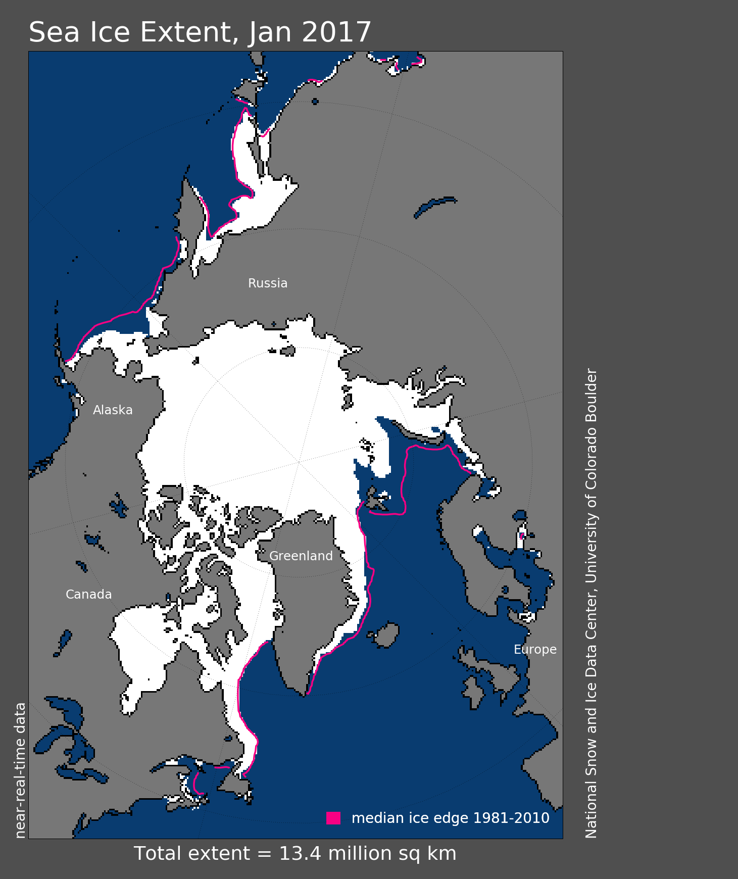 Arctic sea ice extent for January 2017 was 13.38 million square kilometers (5.17 million square miles). The magenta line shows the 1981 to 2010 median ...  sc 1 st  National Snow and Ice Data Center & 2017 ushers in record low extent | Arctic Sea Ice News and Analysis