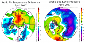 Figure 2b. These figures show April 2017 Arctic air temperature difference at the 925 hPa level (about 2,500 feet above sea level) in degrees Celsius (left) and sea level pressure (right). Yellows and reds indicate higher than average temperatures and pressure; blues and purples indicate lower than average temperatures and pressure.