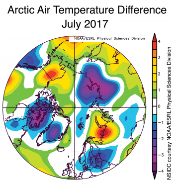 Figure 2b. The plot shows differences from average for Arctic air temperatures at the 925 hPa level (about 2,500 feet above sea level) in degrees Celsius. Yellows and reds indicate higher than average temperatures; blues and purples indicate lower than average temperatures.
