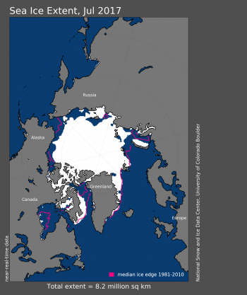 Figure 1. Arctic sea ice extent for July 2017 was 8.2 million square kilometers (3.2 million square miles). The magenta line shows the 1981 to 2010 average extent for that month.
