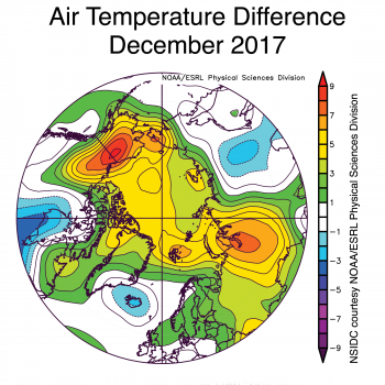 Figure 2b. This plot shows the departure from average air temperatures at the 925 hPa level in degrees Celsius for December 2017. Yellows and reds indicate higher than average temperatures; blues and purples indicate lower than average temperatures.||Credit: NSIDC courtesy NOAA Earth System Research Laboratory Physical Sciences Division