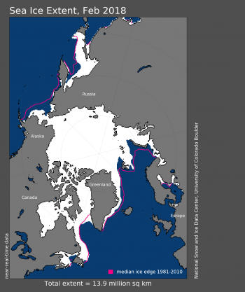 Figure 1. Arctic sea ice extent for February 2018 was 13.95 million square kilometers (5.39 million square miles). The magenta line shows the 1981 to 2010 average extent for that month.