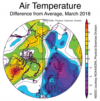 Figure 2b. This plot shows the departure from average air temperatures at the 925 hPa level in degrees Celsius in the Arctic for March 2018. Yellows and reds indicate higher than average temperatures; blues and purples indicate lower than average temperatures.