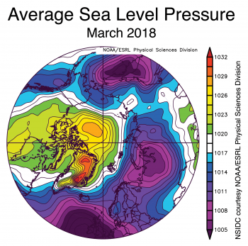 Figure 2c. This plot shows the average sea level pressures in the Arctic (in millibars) at the 925 hPa level for March 2018. Yellows and reds indicate higher than average air pressures; blues and purples indicate lower than average air pressures.