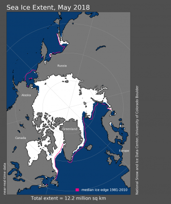 Figure 1. Arctic sea ice extent for May 2018 was 12.2 million square kilometers (4.7 million square miles). The magenta line shows the 1981 to 2010 average extent for that month.