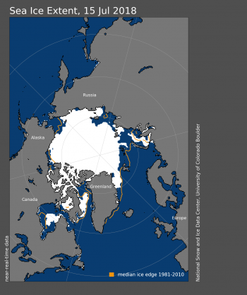 Figure 1. Arctic sea ice extent for July 15, 2018 was 3.3 million square kilometers (3.8 million square miles). The orange line shows the 1981 to 2010 average extent for that day.