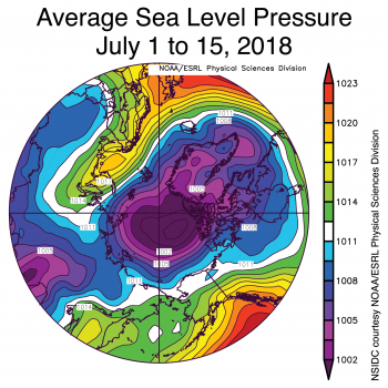 Figure 2b. This plot shows average sea level pressure in the Arctic, in millibars, for July 1 to 15, 2018. Yellows and reds indicate higher than average sea level pressure; blues and purples indicate lower than average sea level pressure.