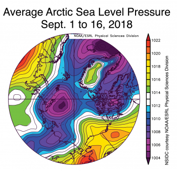 Figure 2c. This plot shows the departure from average sea level pressure in the Arctic, in degrees Celsius, for September 1 to 16, 2018. Yellows and reds indicate higher than average air pressures; blues and purples indicate lower than average air pressures.||Credit: NSIDC courtesy NOAA Earth System Research Laboratory Physical Sciences Division| High-resolution image