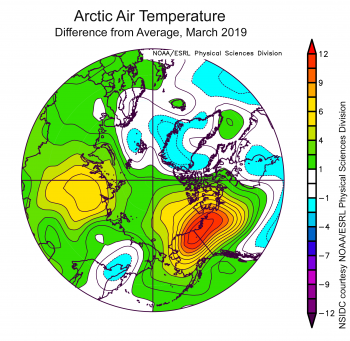 Figure 2b. This plot shows the departure from average air temperature in the Arctic at the 925 hPa level, in degrees Celsius, for XXXmonthXX 20XX. Yellows and reds indicate higher than average temperatures; blues and purples indicate lower than average temperatures.||Credit: NSIDC courtesy NOAA Earth System Research Laboratory Physical Sciences Division| High-resolution image