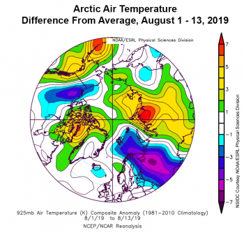 Figure 2b. This plot shows the departure from average air temperature in the Arctic at the 925 hPa level, in degrees Celsius, for July 1 - 14, 2019. Yellows and reds indicate higher than average temperatures; blues and purples indicate lower than average temperatures.||Credit: NSIDC courtesy NOAA Earth System Research Laboratory Physical Sciences Division |High-resolution image