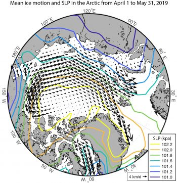 Figure 6b. Mean fields of ice drift and sea level pressure in the Arctic from April 1 to May 31, 2019. Ice Drift data is from OSI SAF Low Resolution Sea Ice Drift product (http://osisaf.met.no/p/ice/index.html#lrdrift) and SLP fields are from NCEP reanalysis.