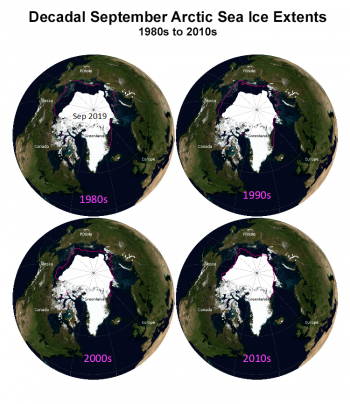 Figure 7b. This figure shows the September 2019 Arctic sea ice extent (in white), overlaid with contours (in magenta) of decadal average September extents for the 1980s, 1990s, 2000s, and 2010s. Image basemap from NASA Blue Marble. ||Credit: National Snow and Ice Data Center|High-resolution image