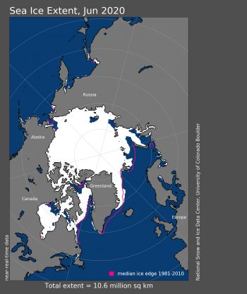 Figure 1. Arctic sea ice extent for June 2020 was 10.58 million square kilometers (4.08 million square miles). The magenta line shows the 1981 to 2010 average extent for that month. Sea Ice Index data. About the data||Credit: National Snow and Ice Data Center|High-resolution image