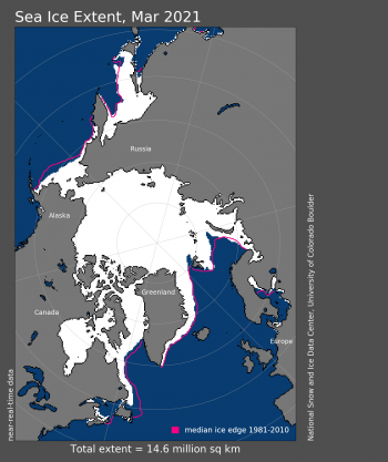 Arctic sea ice extent March 2021