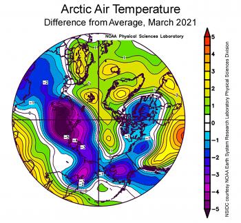 average air temperature over Arctic