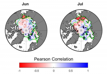 Figure 6. This figure shows correlations between ocean heat transport through the Bering strait and sea ice concentration in the Arctic Ocean. Heat transport anomalies in May are compared to June (left) and July (right) sea ice concentration anomalies. Red areas show regions of the Arctic Ocean where Pacific Ocean heat has the strongest influence on sea ice conditions. Significant correlations at the 95 percent significance level are outlined in black. Regions where the interannual variability in monthly sea ice concentration is larger than 10 percent are outlined in green. An anomaly refers to the deviation of ocean heat transports and sea ice concentrations from their linear trends. ||Credit: image adapted from Lenetsky et al. (2021). | High-resolution image