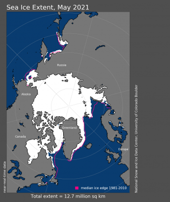 Figure 1. Arctic sea ice extent for May 2021 was 12.66 million square kilometers (4.89 million square miles). The magenta line shows the 1981 to 2010 average extent for that month. Sea Ice Index data. About the data||Credit: National Snow and Ice Data Center|High-resolution image