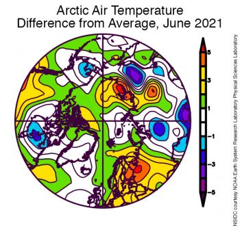 Average Arctic Air Temp plot
