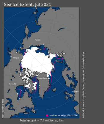Figure 1. Arctic sea ice extent for July 2021 was 7.69 million square kilometers (2.97 million square miles). The magenta line shows the 1981 to 2010 average extent for that month. Sea Ice Index data. About the data||Credit: National Snow and Ice Data Center|High-resolution image