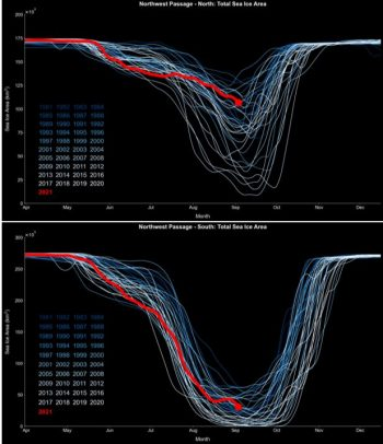 Figure 3. These graphs show the total sea ice area along each Northwest Passage route (y axis) by day (x axis) dating back to 1981. The top graph shows the northern route and the bottom graph shows the southern route. As of early to mid-September, the northern deep-water route is choked with ice and will not open this year; ice conditions are quite severe compared to the past couple of decades. By contrast, there is much less ice in the southern route (approximately 30,000 square kilometers or 11,600 square miles) and as noted, most of this is located on Somerset and Prince of Wales Islands. On the other side of the Arctic, the Northern Sea Route is essentially open, though some areas of ice remain near Severnaya Zemlya. ||Credit: XX|High-resolution image