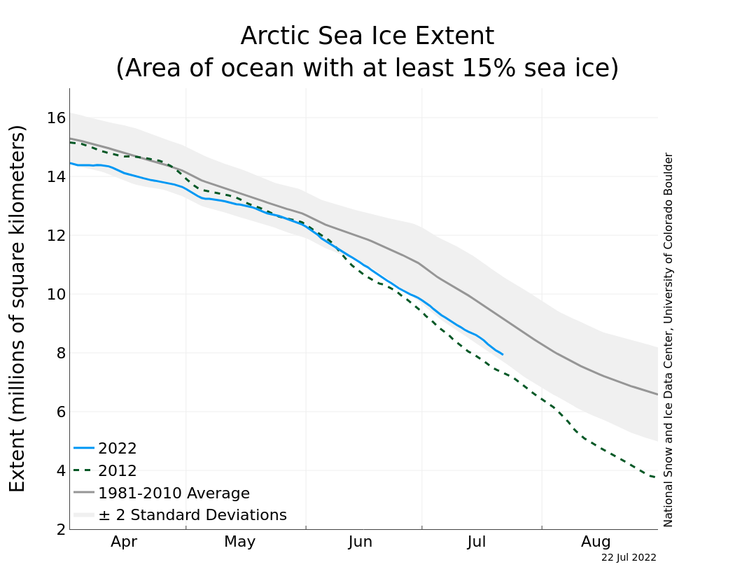 arctic ice melt june 2011