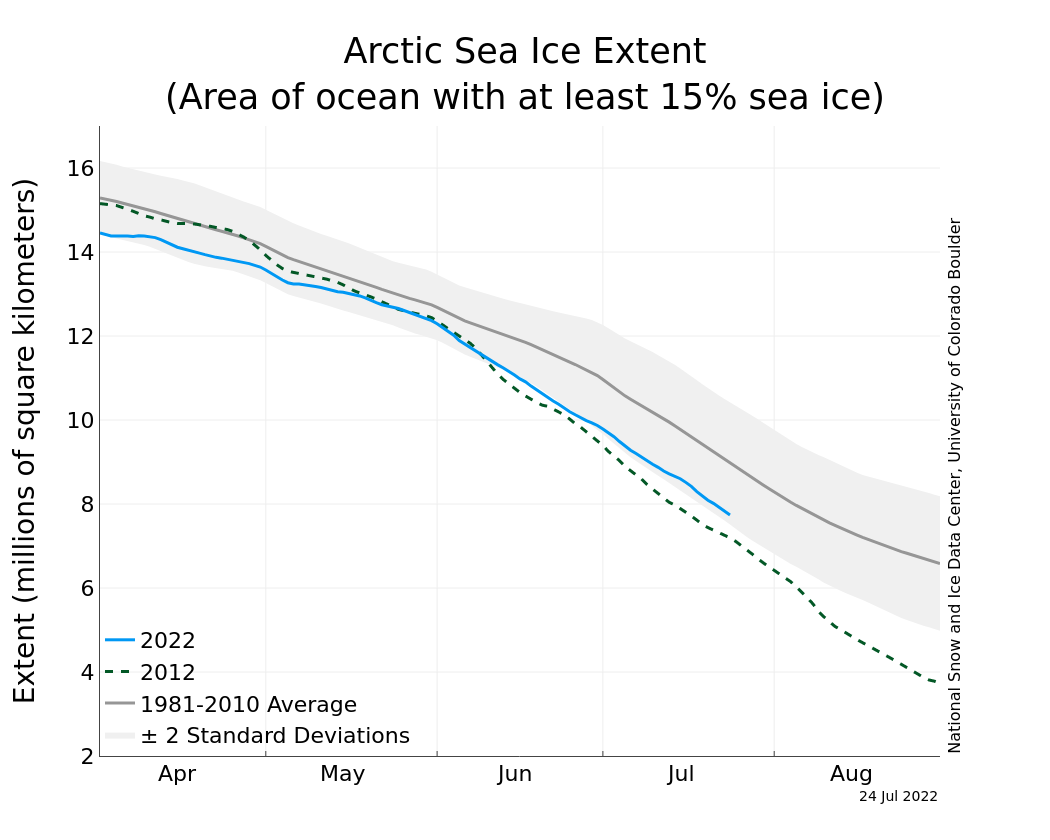 Sea Ice News – Volume 3 Number 9 | Watts Up With That?