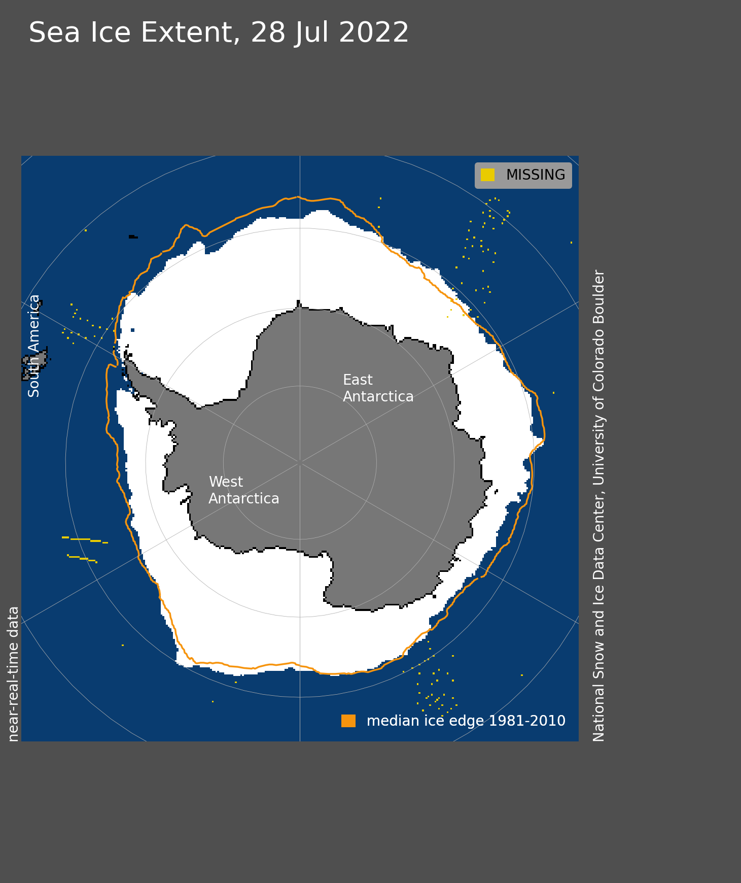 Southern Daily Sea Ice