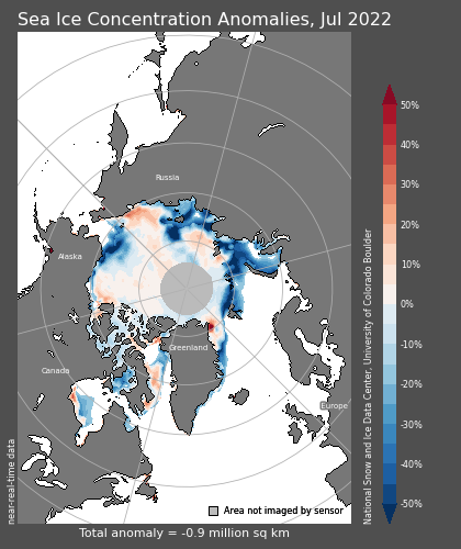 Arctic Extent